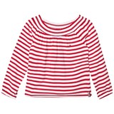 Tommy Hilfiger Red Off The Shoulder Top