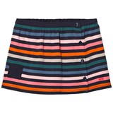 Sonia Rykiel Pink, Green and Navy Button Stripe Jersey Skirt